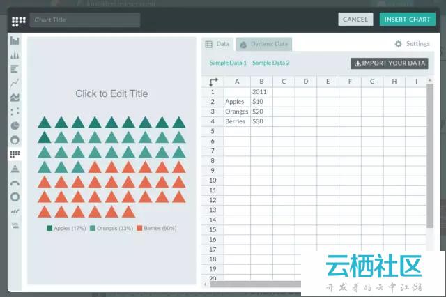 20个简单易上手堪称「神器」的可视化工具-有哪些软件堪称神器