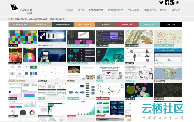 20个简单易上手堪称「神器」的可视化工具-堪称神器的软件
