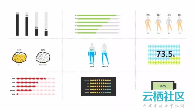 20个简单易上手堪称「神器」的可视化工具-堪称神器的电脑软件