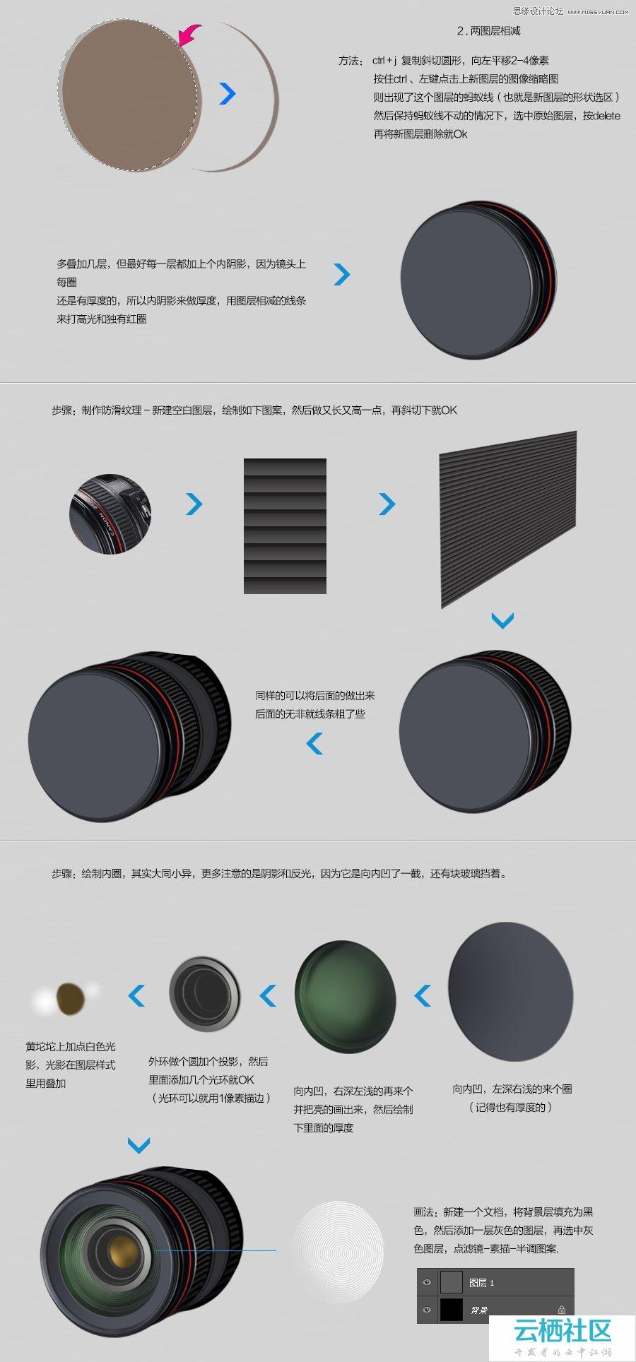 Photoshop绘制逼真的佳能6D单反相机教程-photoshop制作逼真