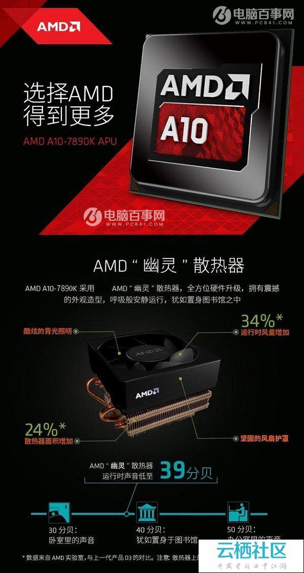 3000元最强APU电脑配置推荐   玩核显还是AMD好些-amd最强核显